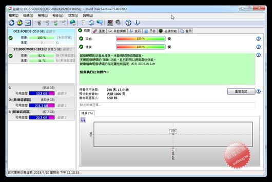 Hard Disk Sentinel PRO Portable 5.70 多國語言免安裝